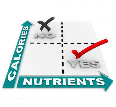 Calories vs Nutrients